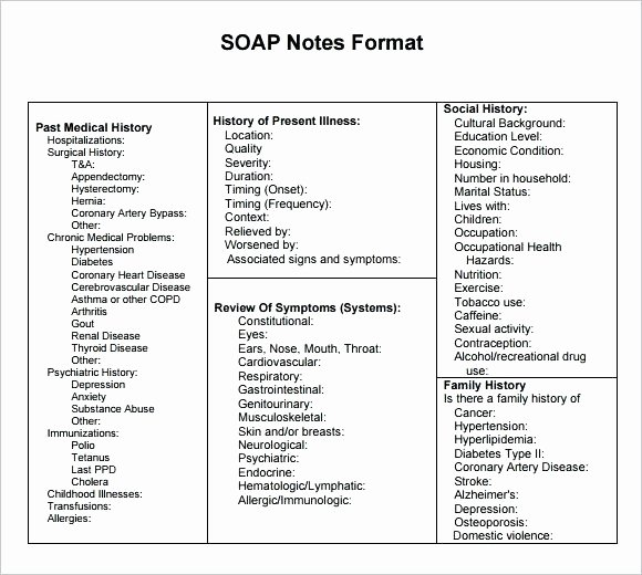Blank soap Note Template Awesome Change order Template Excel Beautiful 11 Change order Samples