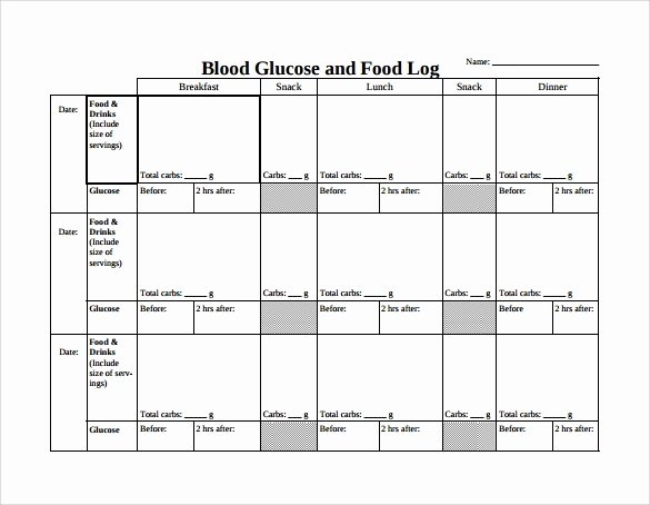 food log template