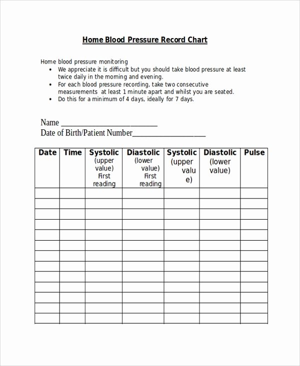 Blood Pressure Charting Template New 10 Blood Pressure Chart Templates