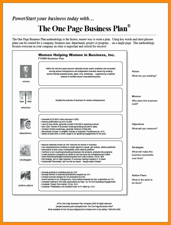 Book Marketing Plan Template Best Of social Media Campaign Templates Book Marketing Strategy