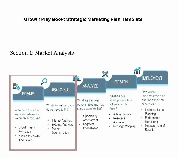 Book Marketing Plan Template Unique Free Book Marketing Plan Template Analysis Product Report