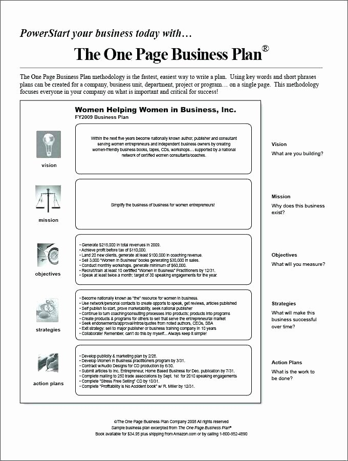 Book Marketing Plan Template Unique What is A Go to Market Strategy Template Group Go to