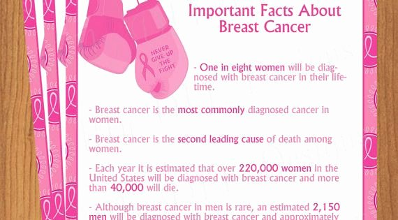 Breast Cancer Flyer Template Inspirational Printable and Editable Microsoft Word Breast Cancer