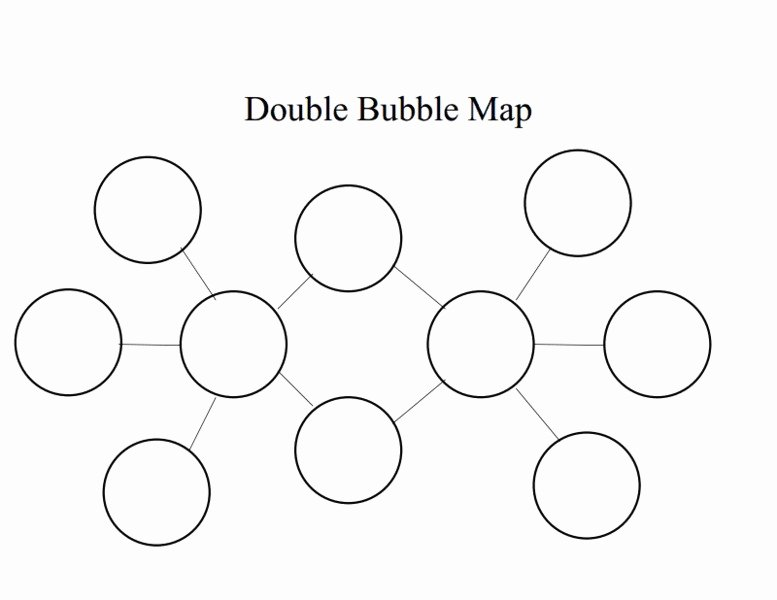 Bubble Map Template Word Luxury with Double Bubble Map