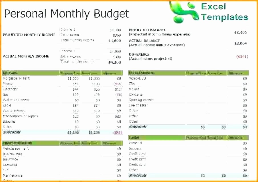 Budget Excel Template Mac Beautiful Template Zero Based Bud Template Excel Mac