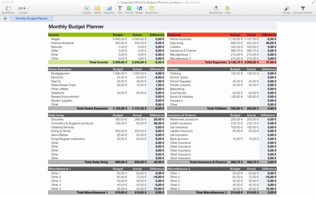 Budget Excel Template Mac Fresh Bud Spreadsheet Template Mac Bud Spreadsheet