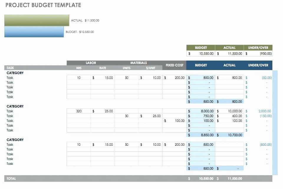 Budget Excel Template Mac Lovely Excel Templates Business Excel Business Templates Business