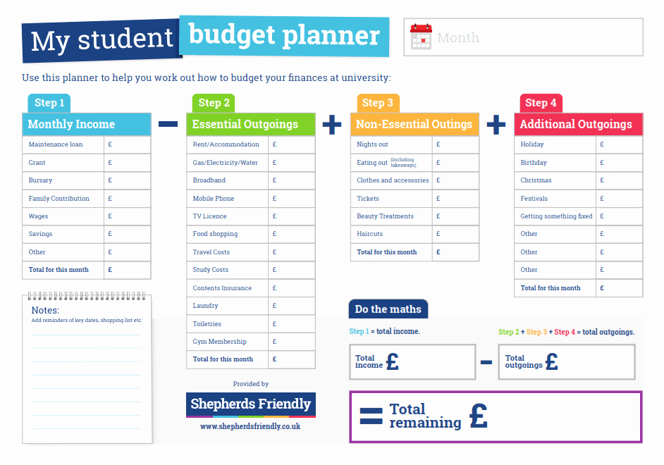 Budget Template for College Students Lovely Student Bud Planner Infographic E Learning Infographics
