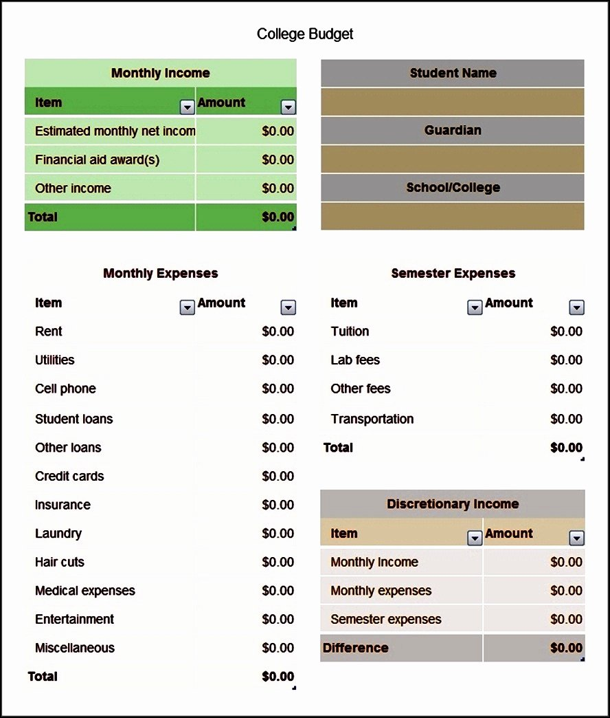 Budget Template for College Students Luxury College Bud Template Spreadsheet Templates for Busines