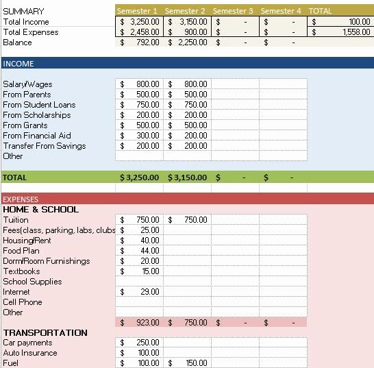 Budget Template for College Students Luxury Free Bud Templates In Excel for Any Use