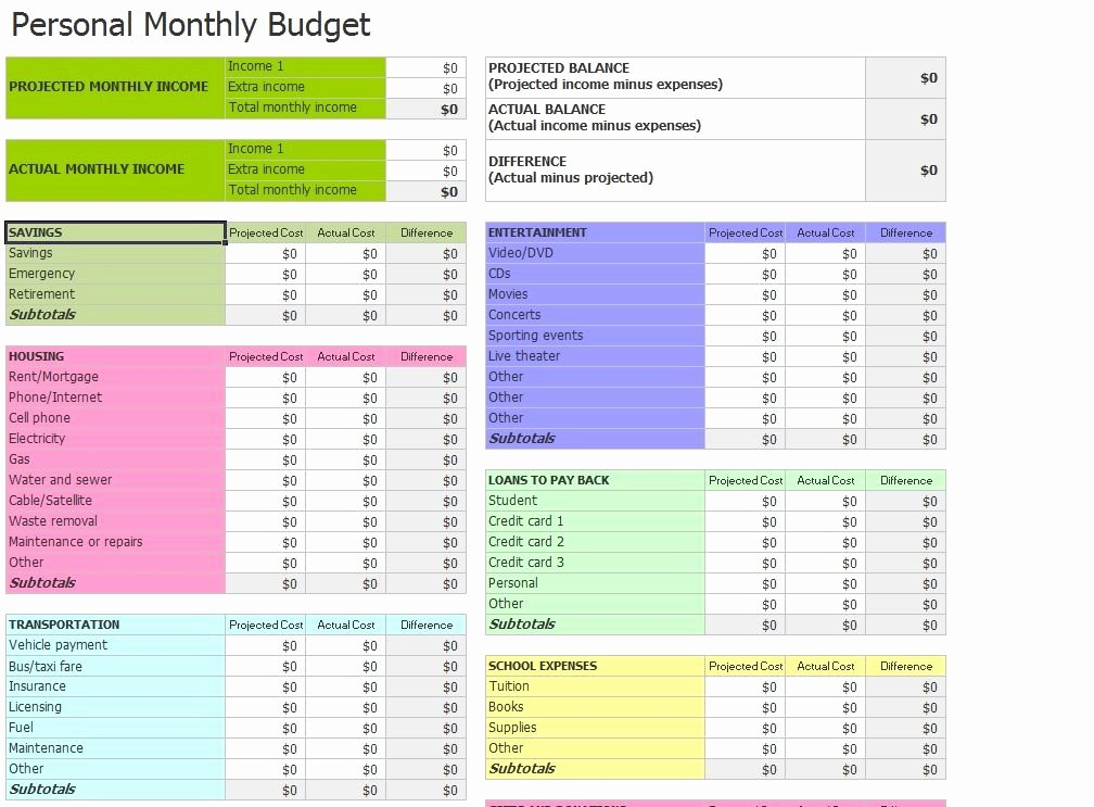 Budget Template for College Students Unique Bud Worksheet Template for College Student Kidz