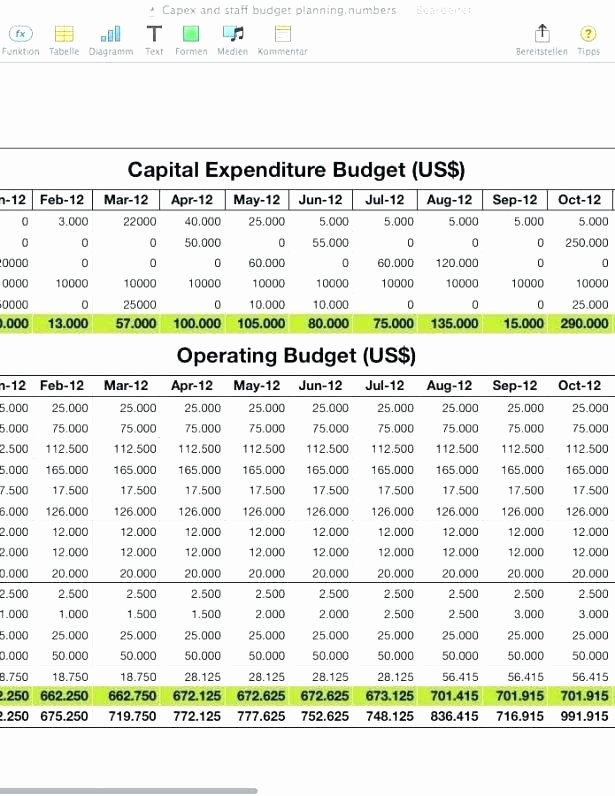 Budget Template for Numbers Mac Awesome Mac Numbers Monthly Bud Template Spreadsheet Sample for