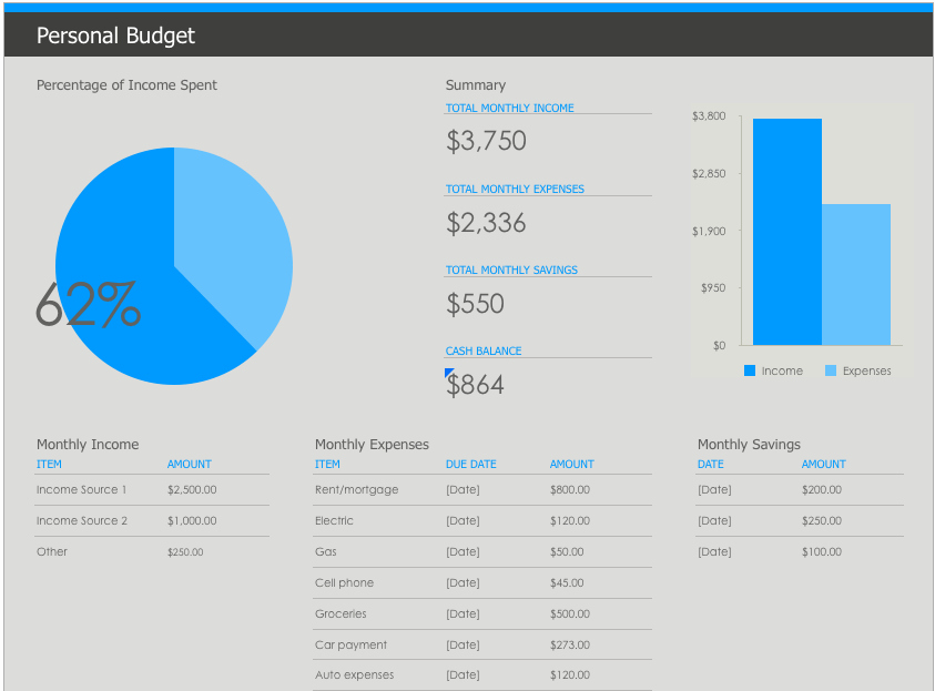 Budget Template for Numbers Mac Beautiful Numbers Personal Monthly Bud Template