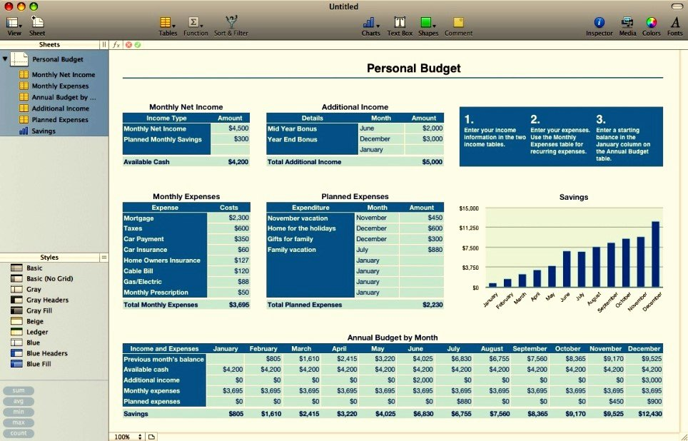 Budget Template for Numbers Mac Fresh Bud Template for Apple Numbers Template Update234
