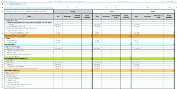 Budget Template for Numbers Mac Inspirational Numbers Spreadsheet Templates – Uttamdirect