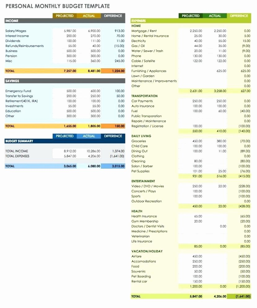 Budget Template for Numbers Mac Lovely Apple Numbers Bud Template theminecraftserver