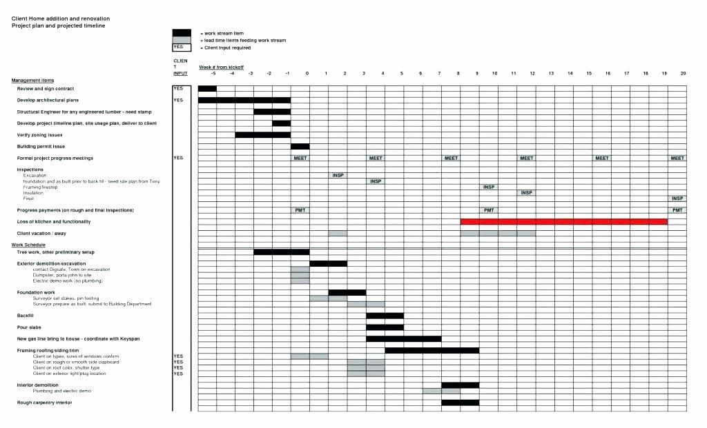 Building Maintenance Schedule Excel Template Awesome Building Maintenance Plan Template Free Download Schedule