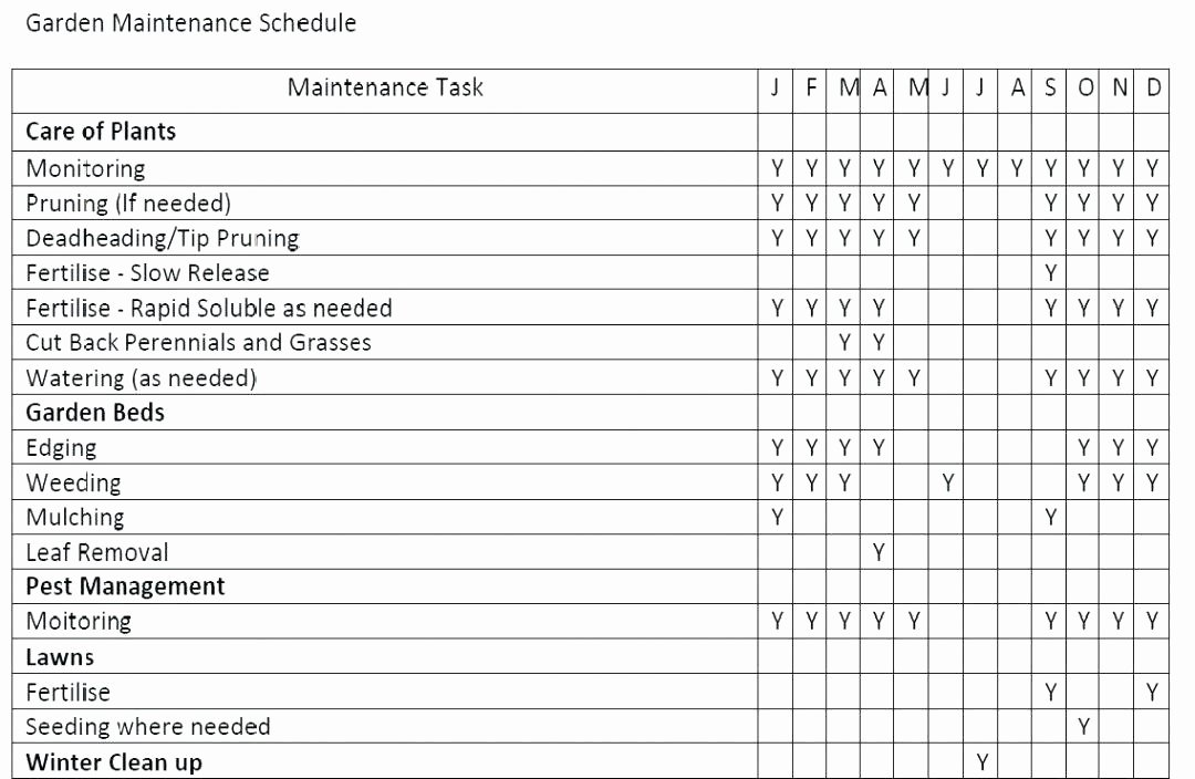 Building Maintenance Schedule Template Awesome Building Maintenance Plan Template Free Download Schedule