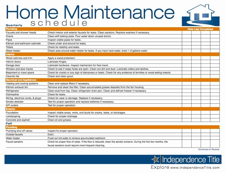 Building Maintenance Schedule Template Unique Building Maintenance Checklist