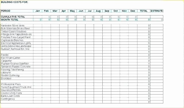 Building Maintenance Schedule Template Unique Free Building Maintenance Checklist forms Best S