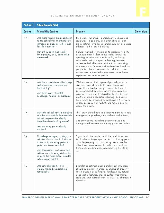 Building Security Risk assessment Template Best Of Risk Analysis Template Gallery Design Ideas Security Guard