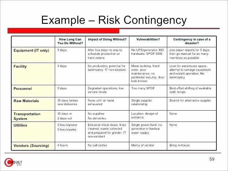 Building Security Risk assessment Template Fresh Risk assessment Template Security 5 Building Security Risk