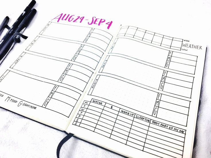 Bullet Journal Pdf Template Awesome Bullet Journal Weekly Spread Aug 29 – Sep 4 2016