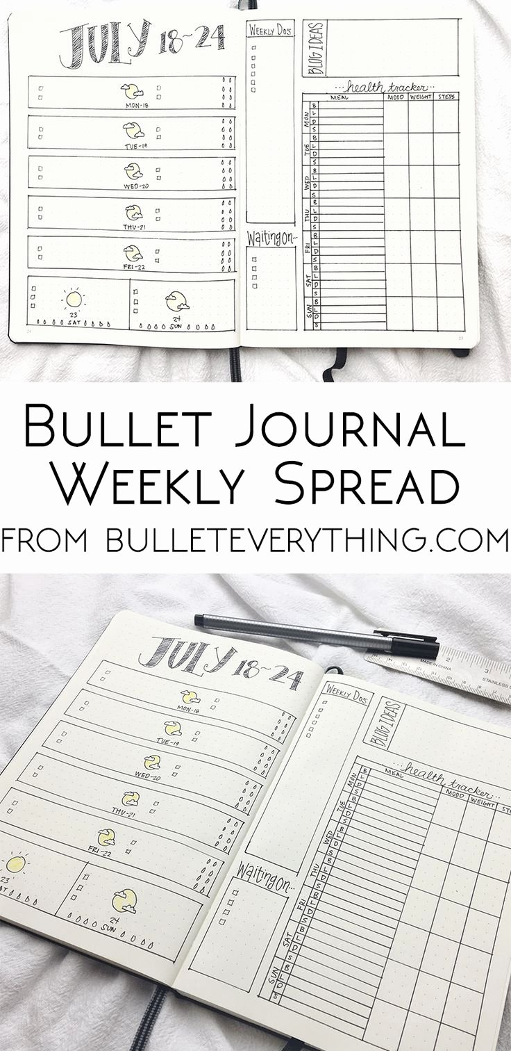 Bullet Journal Pdf Template Best Of 1000 Images About Bullet Journal On Pinterest