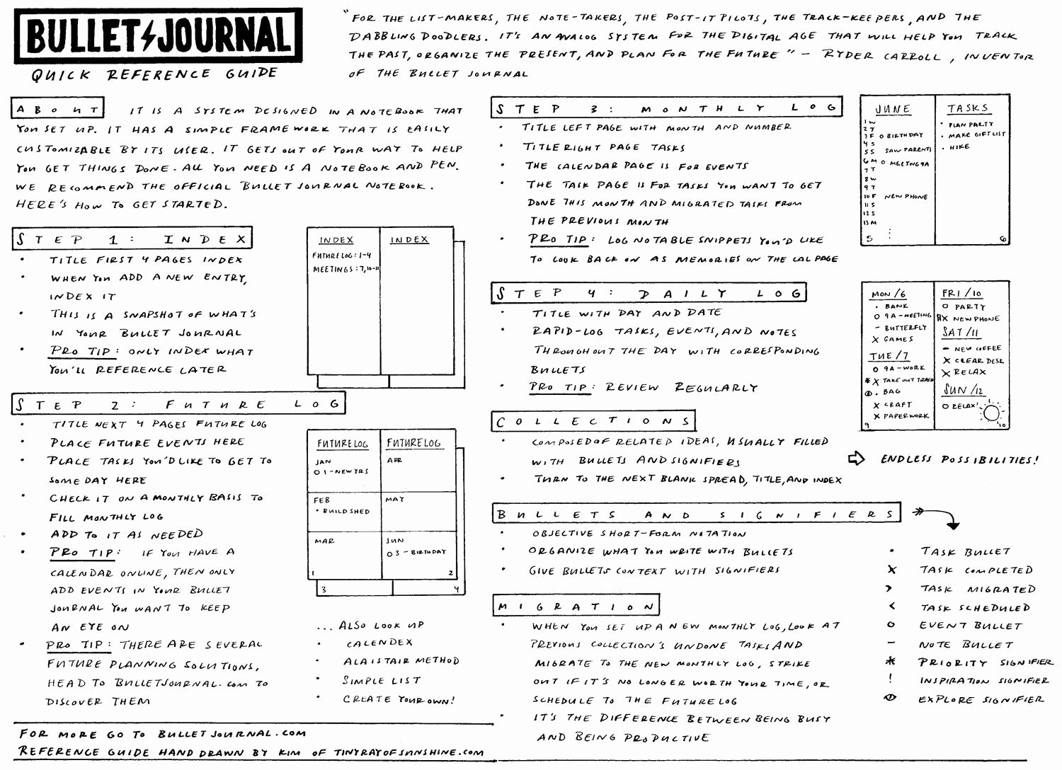Bullet Journal Pdf Template Lovely Free Bullet Journal Reference Guide