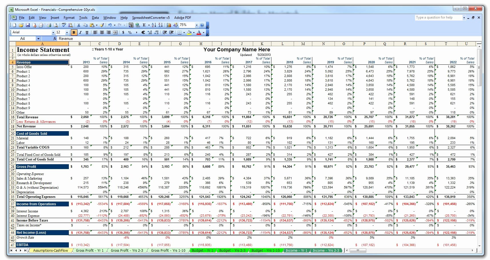 Business Budget Template Excel Best Of 10 Year Business Plan Financial Bud Projection Model In