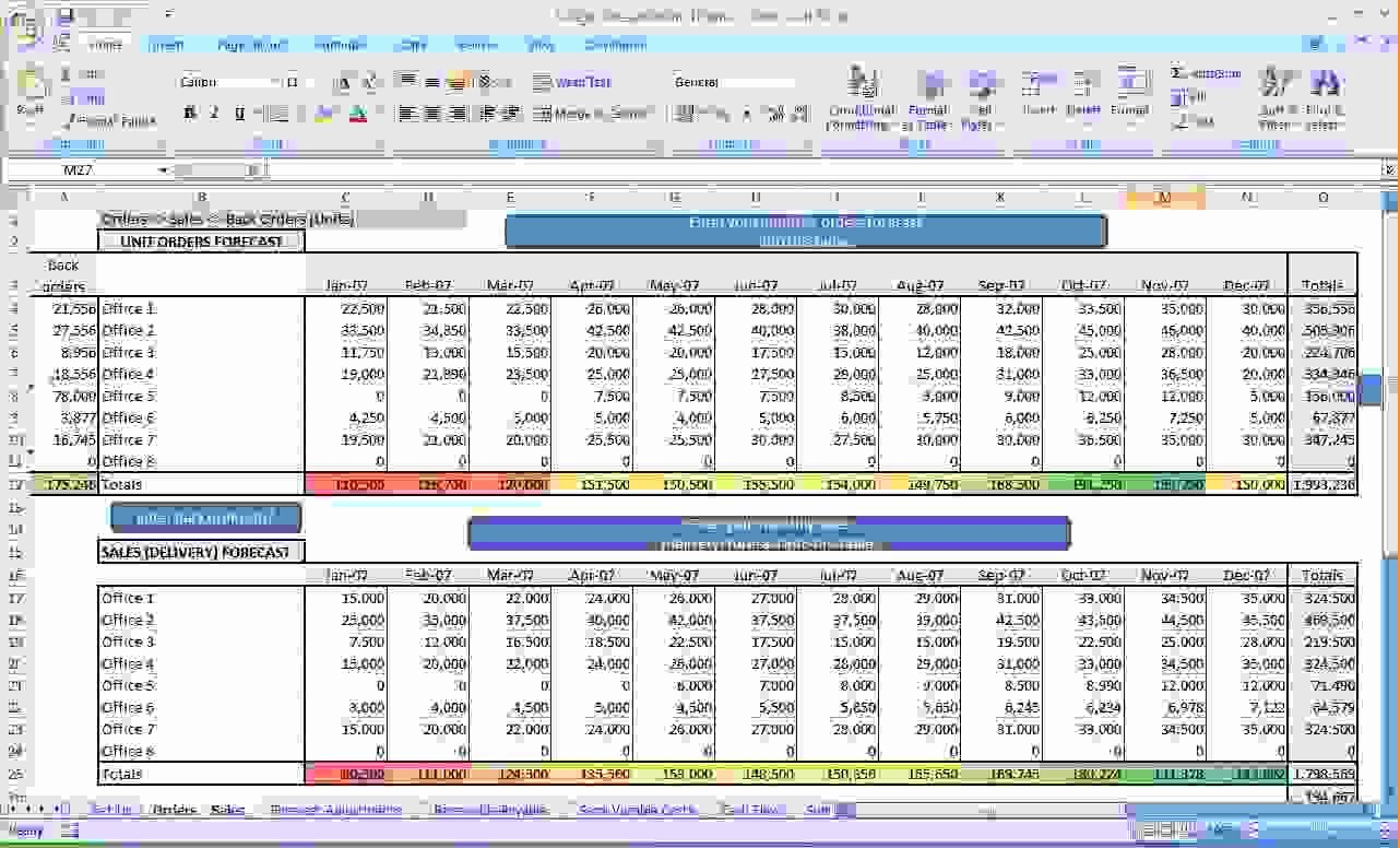 Business Budget Template Excel Elegant 6 Excel Business Bud Template
