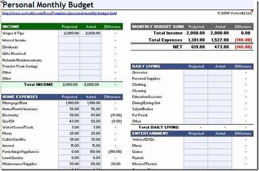 business bud ing excel templates