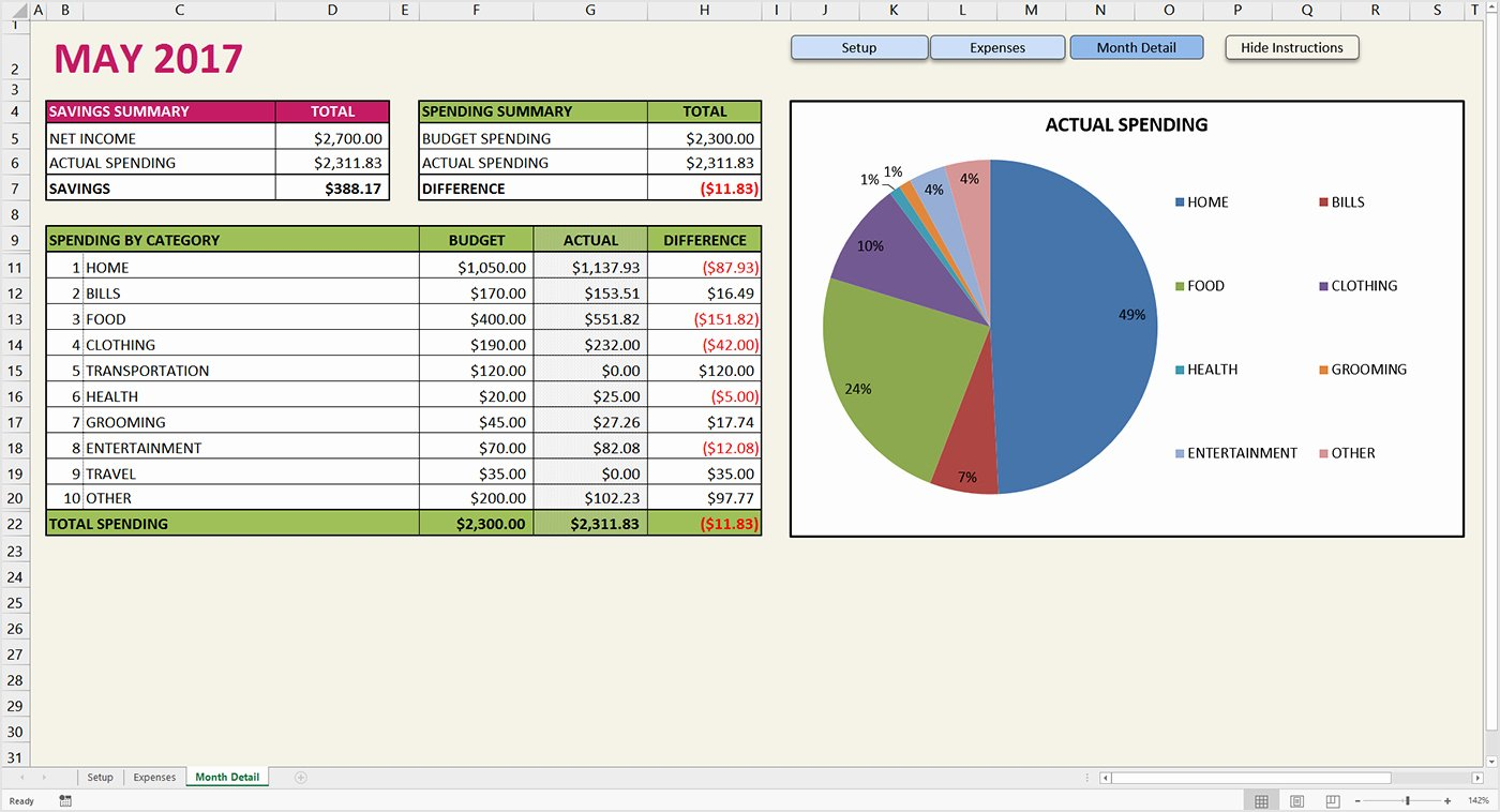 Business Budget Template Excel Lovely Free Bud Template for Excel Savvy Spreadsheets with 12