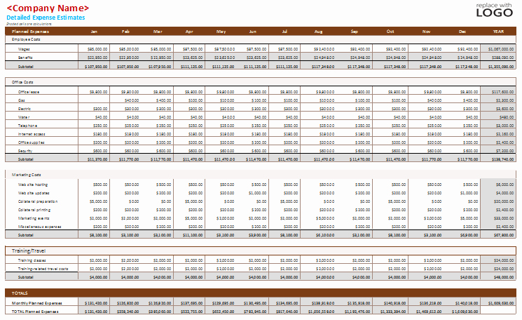 Business Budget Template Excel Luxury Free Bud Templates for Microsoft Excel Monthly & Yearly