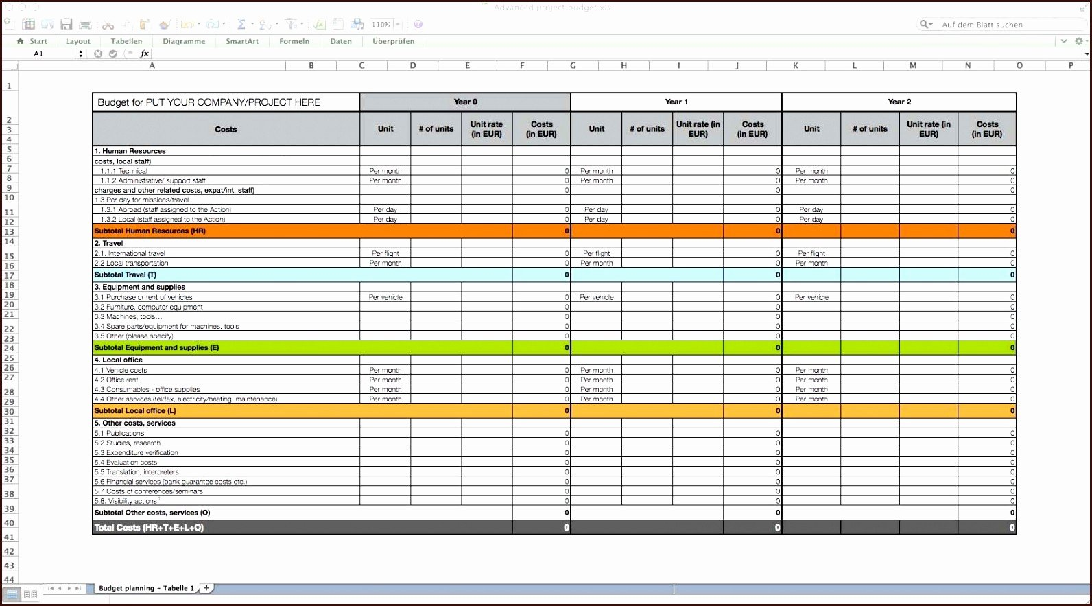 Business Budget Template Excel Luxury Sample Pany Bud Spreadsheet