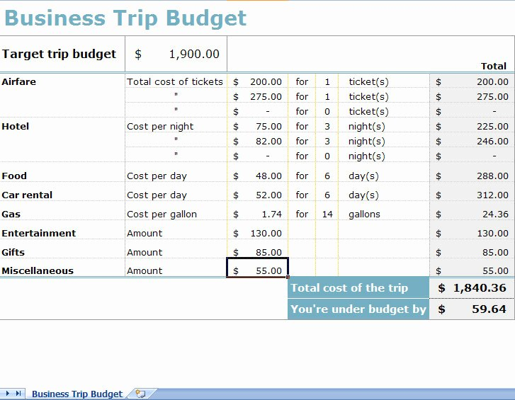 Business Budget Template Excel New Business Trip Bud Spreadsheet