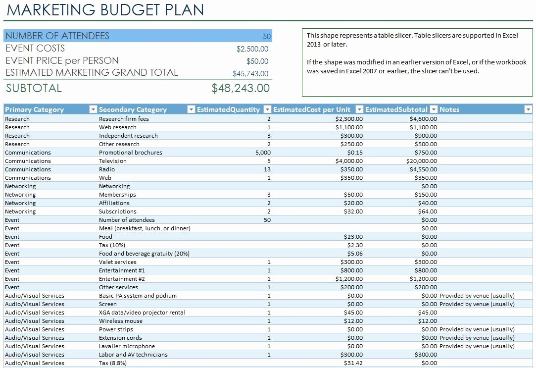 Business Budget Template Excel New Personal Monthly Bud Template