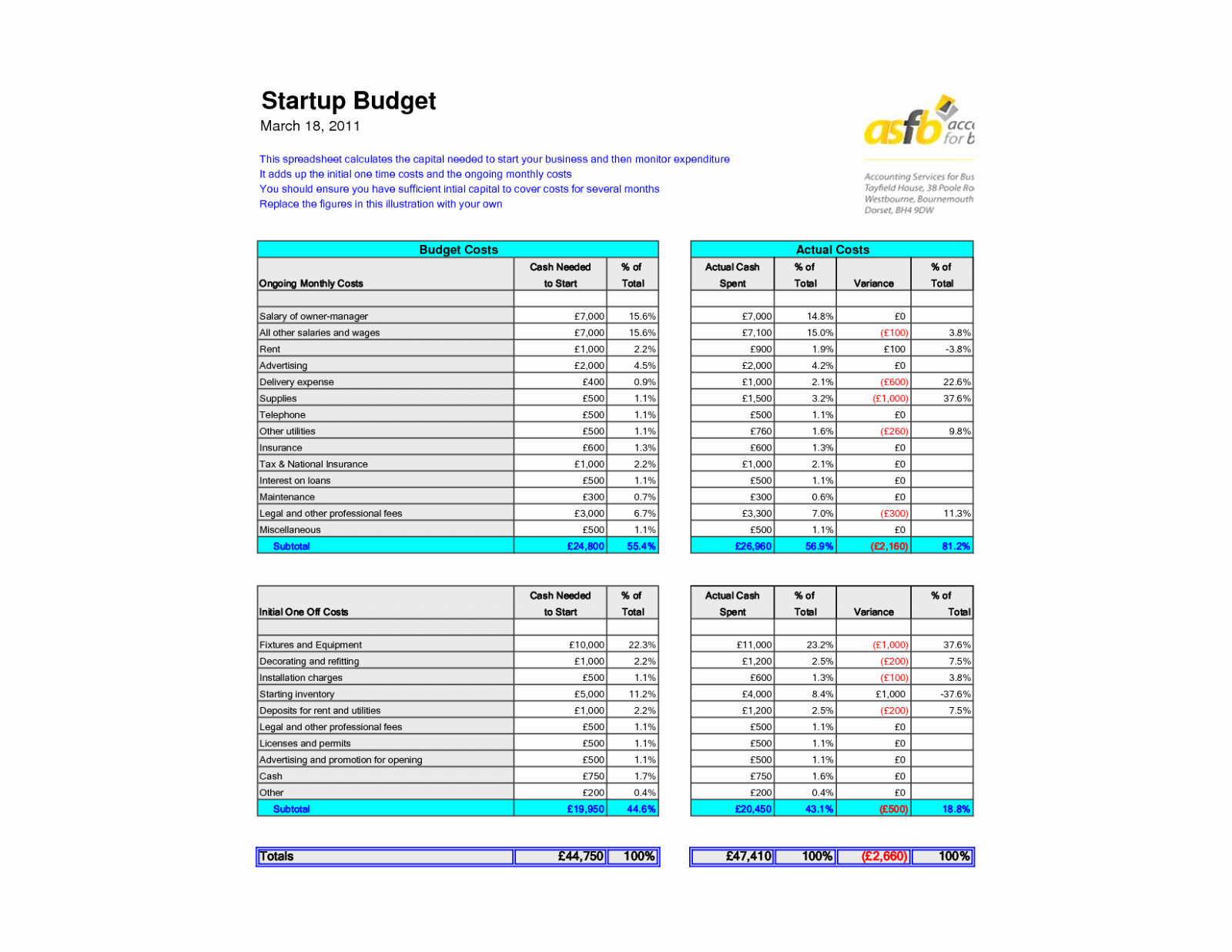 Business Budget Template Excel Unique 42 Business Costing Template Cost Benefit Analysis Free