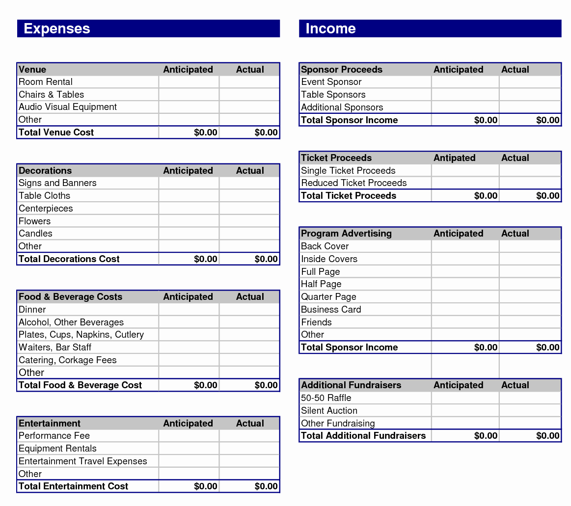 Business Budget Template Excel Unique 5 Business Bud Templates Word Excel Templates