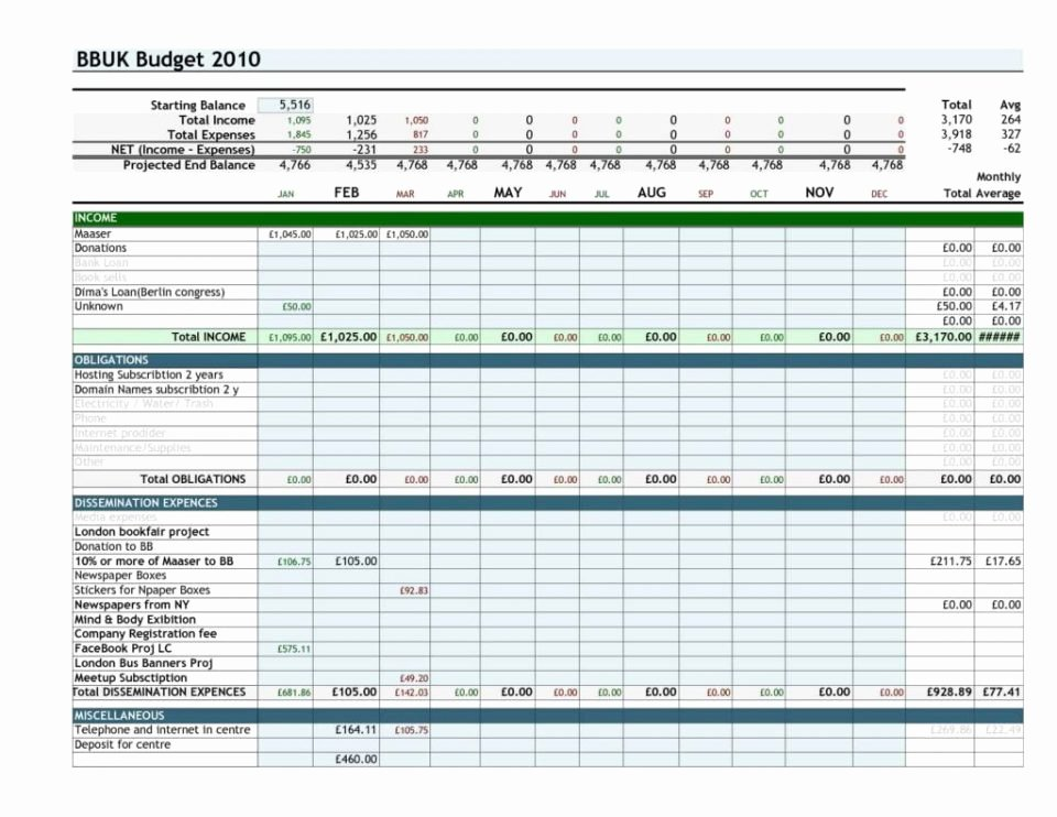 Business Budget Template Excel Unique Small Business Monthly Expense Template Kubre Euforic Co