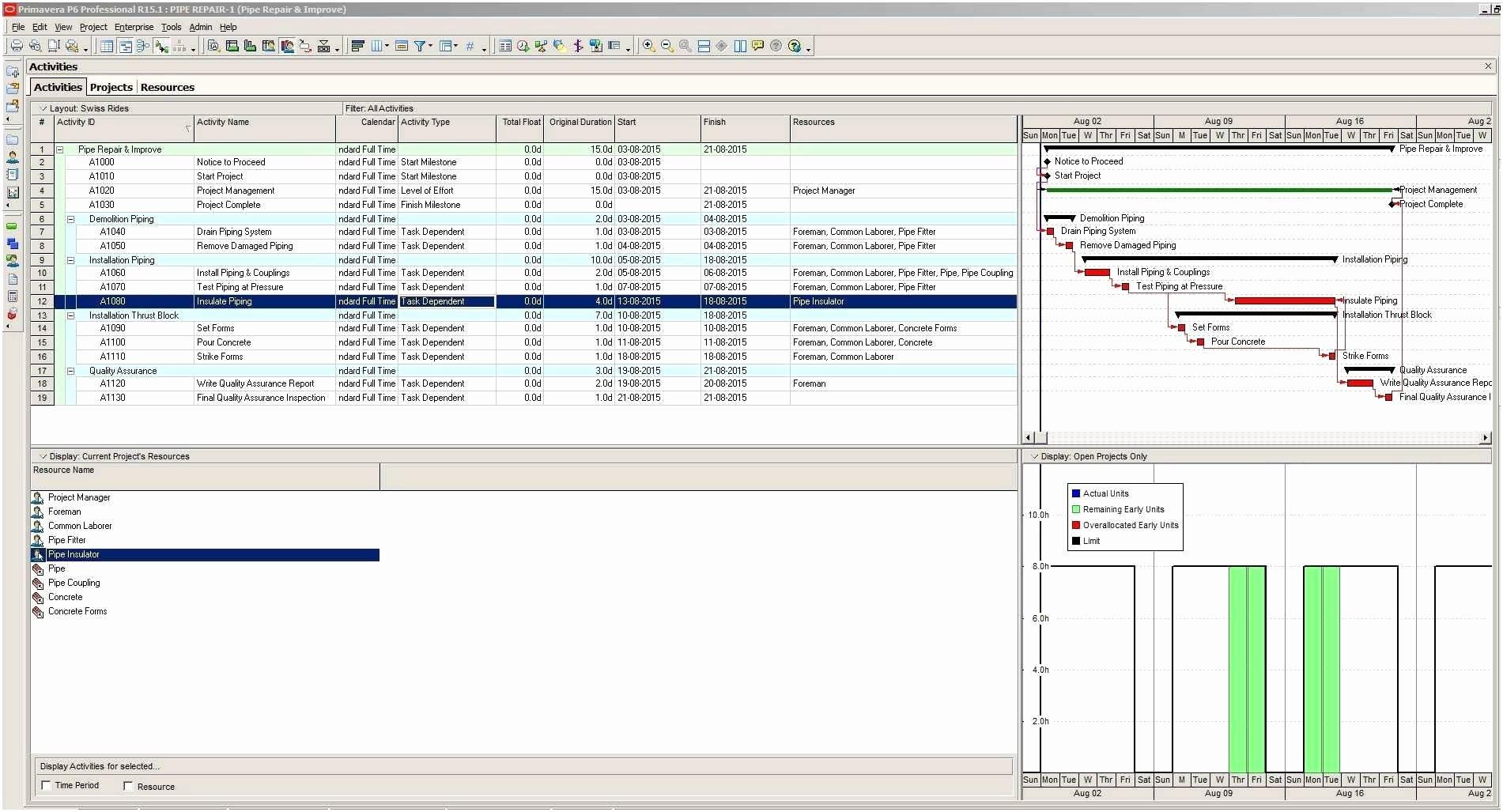Business Budget Template Excel Unique Valid 20 Business Bud Template Excel