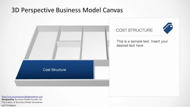 Business Canvas Template Ppt Awesome 3d Perspective Business Model Canvas Powerpoint Template