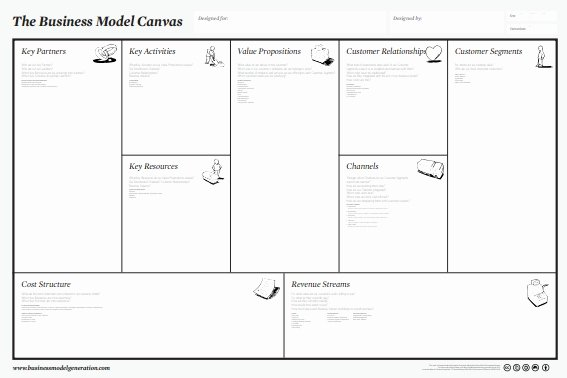 Business Canvas Template Ppt Awesome A Business Model Canvas Template for Open Fice and