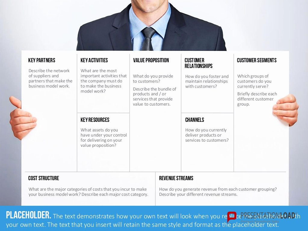 Business Canvas Template Ppt Awesome Business Model Canvas and Product Canvas Powerpoint Template