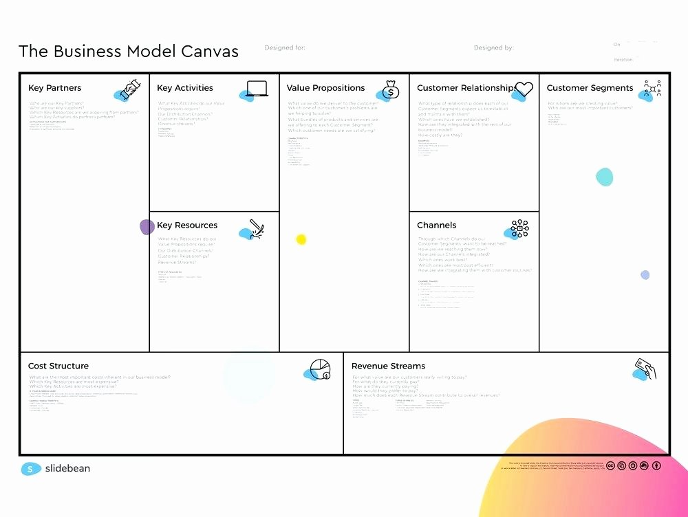 Business Canvas Template Ppt Awesome Free Editable Business Model Canvas Powerpoint Template