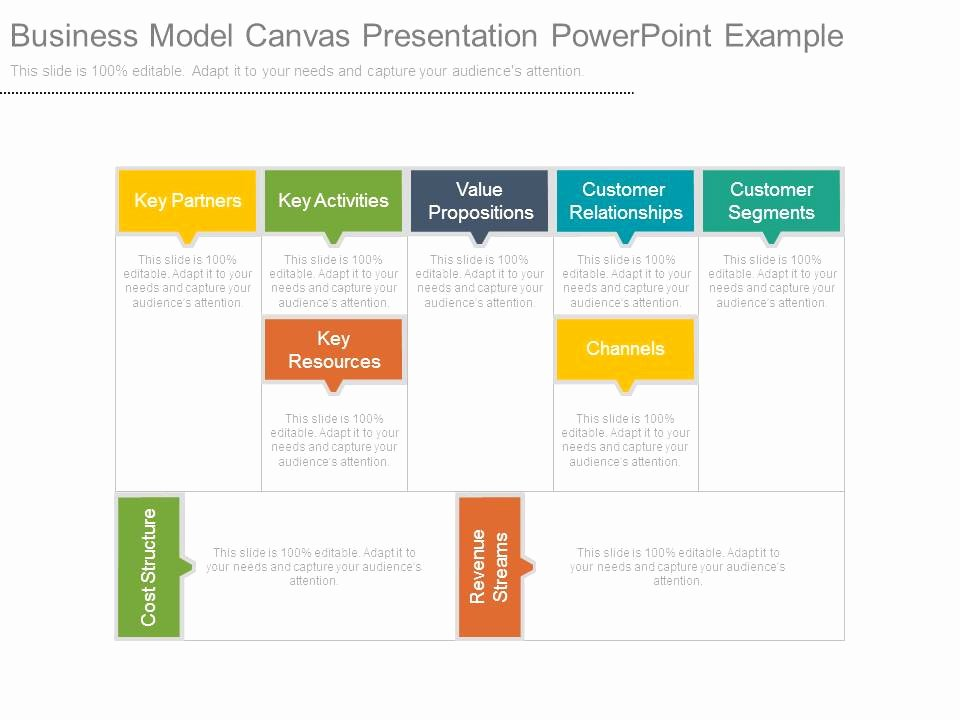 Business Canvas Template Ppt Best Of Business Model Canvas Presentation Powerpoint Example