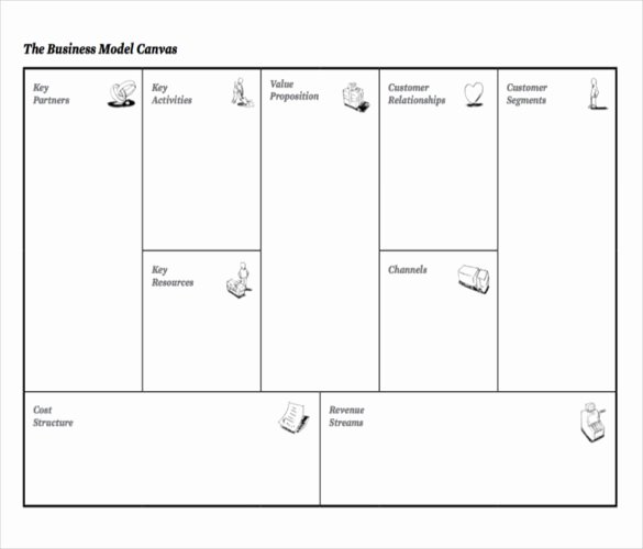 Business Canvas Template Ppt Fresh 20 Business Model Canvas Template Pdf Doc Ppt