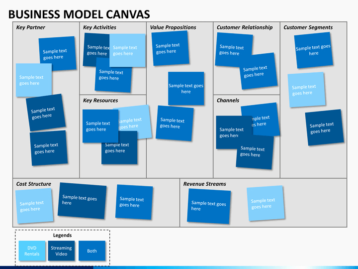 Business Canvas Template Ppt Fresh Business Model Canvas Powerpoint Template