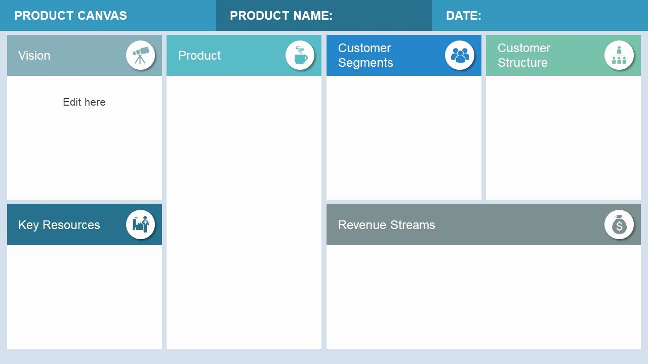 Business Canvas Template Ppt New 5 Best Editable Business Canvas Templates for Powerpoint