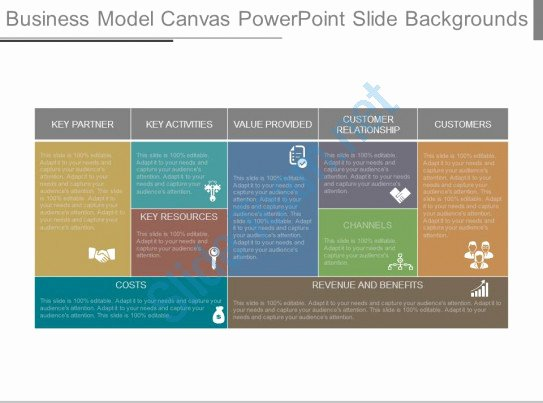 Business Canvas Template Ppt New Business Model Canvas Powerpoint Slide Backgrounds